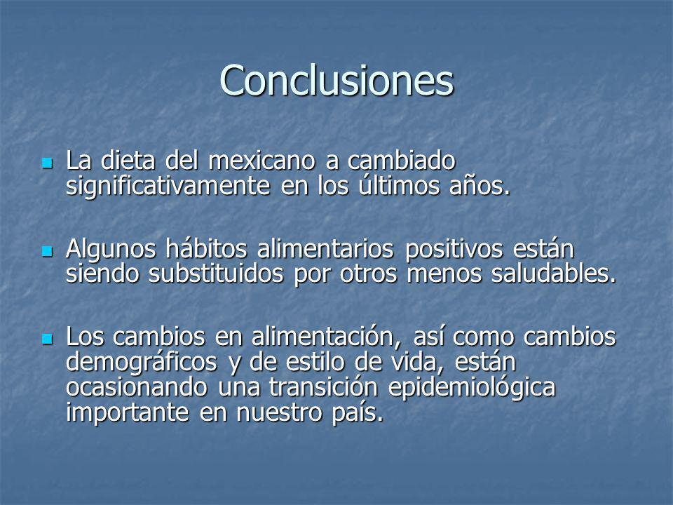 Conclusiones La dieta del mexicano a cambiado significativamente en los últimos años. La dieta del mexicano a cambiado significativamente en los últim