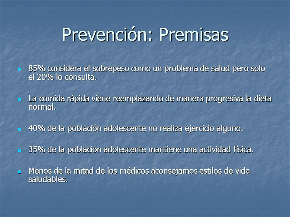 Prevención: Premisas 85% considera el sobrepeso como un problema de salud pero solo el 20% lo consulta. 85% considera el sobrepeso como un problema de