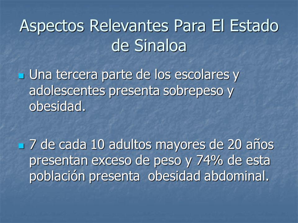 Aspectos Relevantes Para El Estado de Sinaloa Una tercera parte de los escolares y adolescentes presenta sobrepeso y obesidad. Una tercera parte de lo