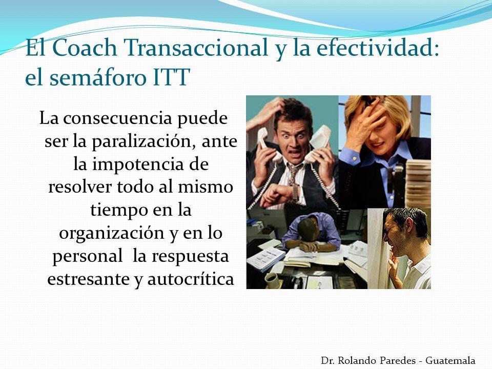 Dr. Rolando Paredes - Guatemala La consecuencia puede ser la paralización, ante la impotencia de resolver todo al mismo tiempo en la organización y en