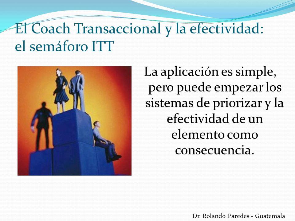 Dr. Rolando Paredes - Guatemala La aplicación es simple, pero puede empezar los sistemas de priorizar y la efectividad de un elemento como consecuenci