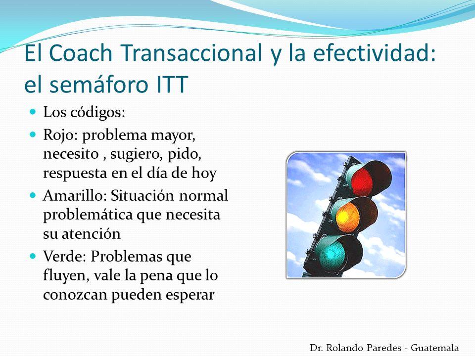 Dr. Rolando Paredes - Guatemala Los códigos: Rojo: problema mayor, necesito, sugiero, pido, respuesta en el día de hoy Amarillo: Situación normal prob