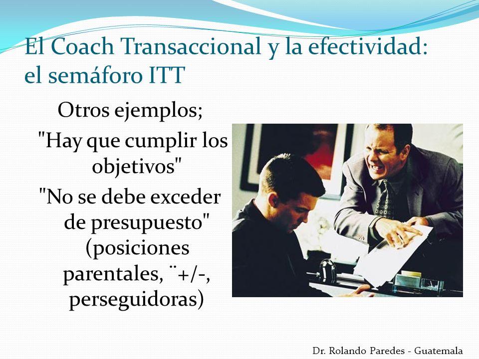 Dr. Rolando Paredes - Guatemala Otros ejemplos;
