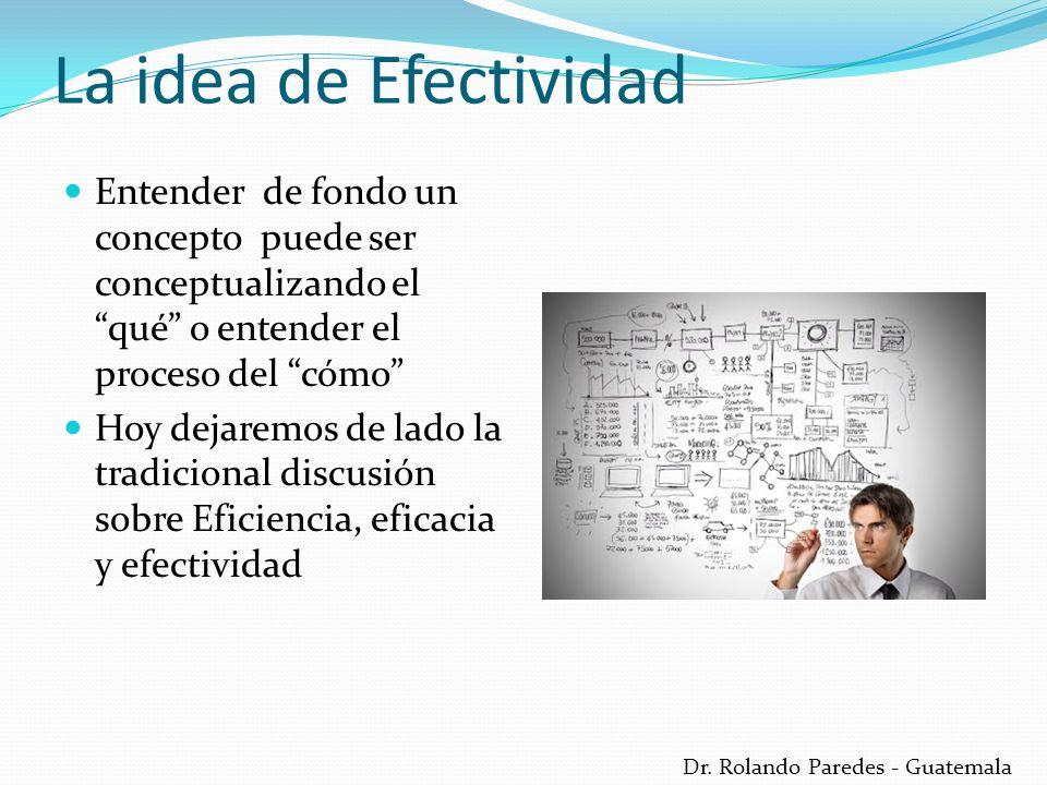 Dr. Rolando Paredes - Guatemala La idea de Efectividad Entender de fondo un concepto puede ser conceptualizando el qué o entender el proceso del cómo