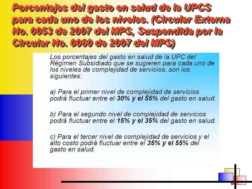 Porcentajes del gasto en salud de la UPCS para cada uno de los niveles. (Circular Externa No. 0053 de 2007 del MPS, Suspendida por la Circular No. 006