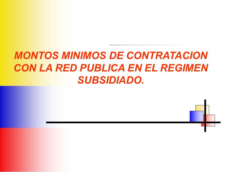 MONTOS MINIMOS DE CONTRATACION CON LA RED PUBLICA EN EL REGIMEN SUBSIDIADO.