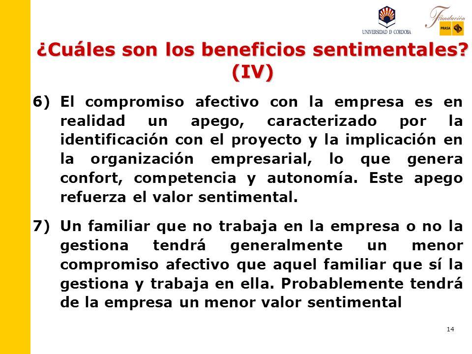 13 ¿Cuáles son los beneficios sentimentales? (III) 4) 4)La disposición para vender va a depender de la historia de la propiedad. Cuanto más tiempo se