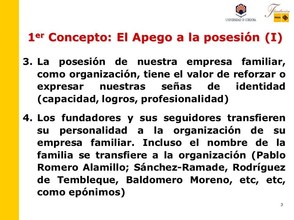 2 1 er Concepto: El Apego a la posesión (I) 1. 1.El apego a la posesión es el grado en que algo que es propio o previamente ha sido nuestro o esperamo