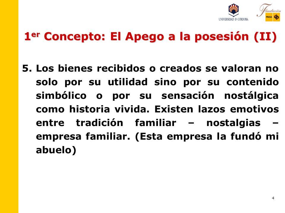 3 1 er Concepto: El Apego a la posesión (I) 3. 3.La posesión de nuestra empresa familiar, como organización, tiene el valor de reforzar o expresar nue