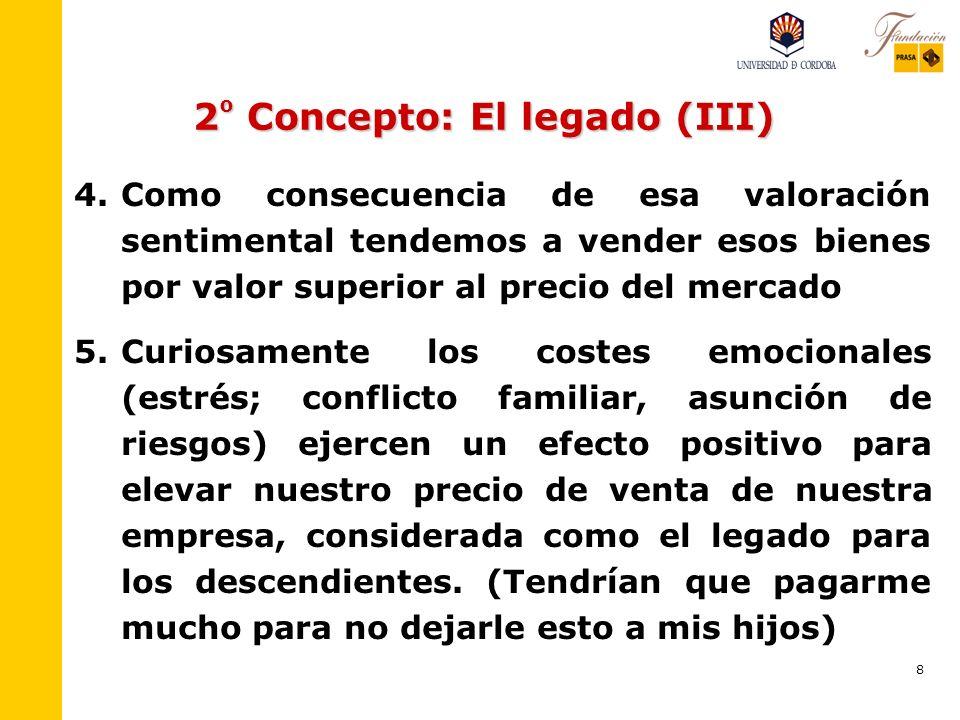 7 2 º Concepto: El legado (II) 3. 3.El efecto aflora cuando fijamos el precio al que estaríamos dispuestos a vender un bien, que forma parte de nuestr