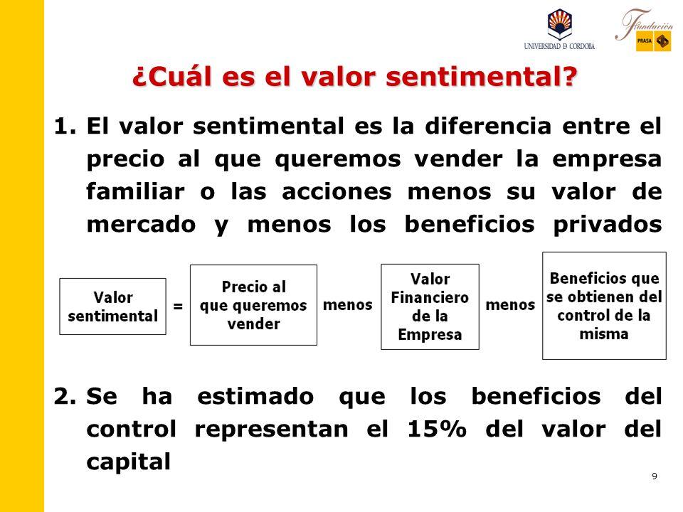 8 2 º Concepto: El legado (III) 4. 4.Como consecuencia de esa valoración sentimental tendemos a vender esos bienes por valor superior al precio del me