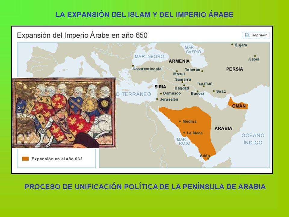 LA EXPANSIÓN DEL ISLAM Y DEL IMPERIO ÁRABE PROCESO DE UNIFICACIÓN POLÍTICA DE LA PENÍNSULA DE ARABIA