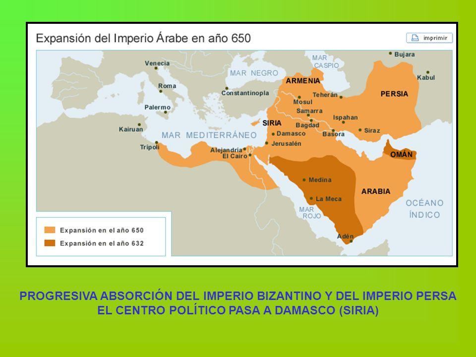 PROGRESIVA ABSORCIÓN DEL IMPERIO BIZANTINO Y DEL IMPERIO PERSA EL CENTRO POLÍTICO PASA A DAMASCO (SIRIA)