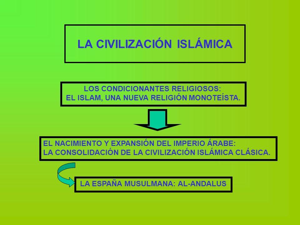 LA CIVILIZACIÓN ISLÁMICA LOS CONDICIONANTES RELIGIOSOS: EL ISLAM, UNA NUEVA RELIGIÓN MONOTEÍSTA. EL NACIMIENTO Y EXPANSIÓN DEL IMPERIO ÁRABE: LA CONSO