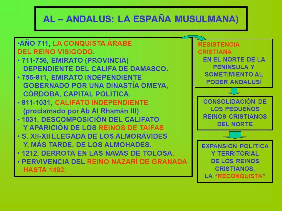 AL – ANDALUS: LA ESPAÑA MUSULMANA) AÑO 711, LA CONQUISTA ÁRABE DEL REINO VISIGODO. 711-756, EMIRATO (PROVINCIA) DEPENDIENTE DEL CALIFA DE DAMASCO. 756