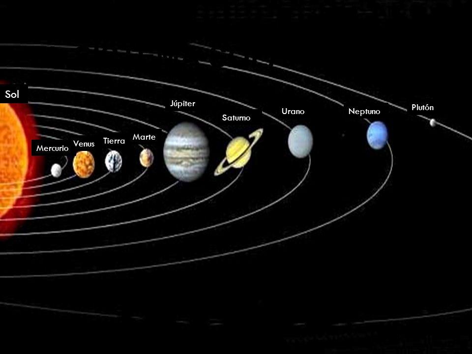 EL SISTEMA SOLAR Sol Mercurio Venus Tierra Marte Júpiter Saturno UranoNeptuno Plutón