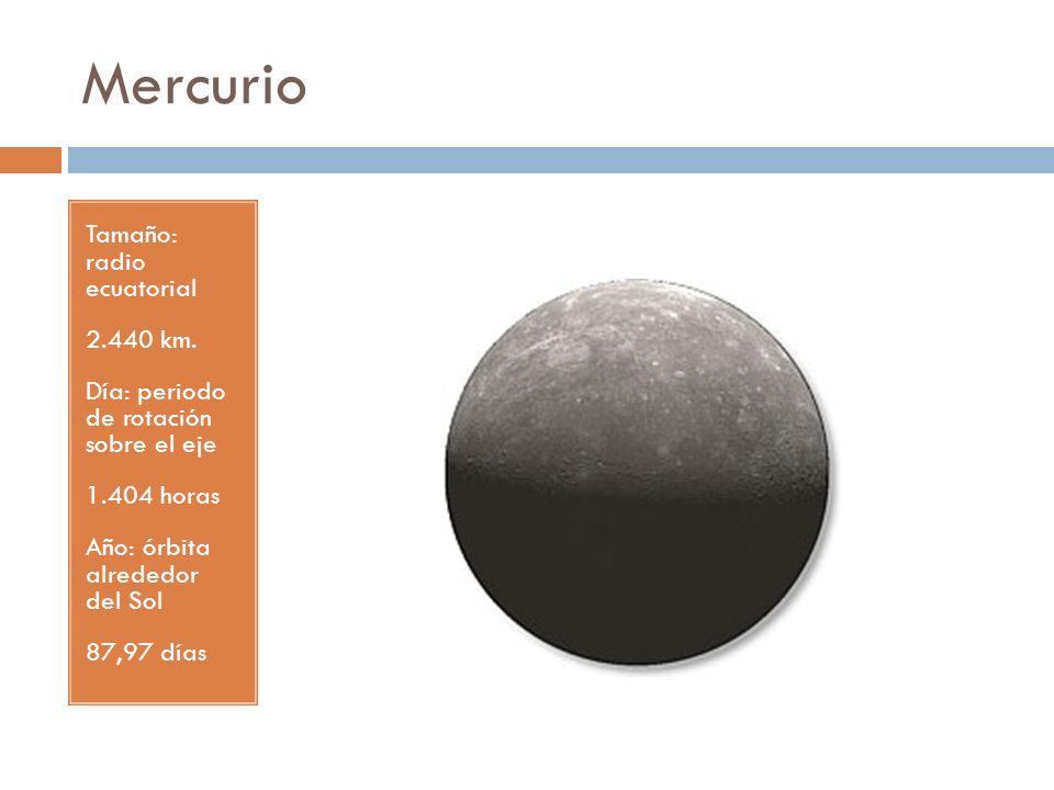Mercurio Tamaño: radio ecuatorial 2.440 km. Día: periodo de rotación sobre el eje 1.404 horas Año: órbita alrededor del Sol 87,97 días