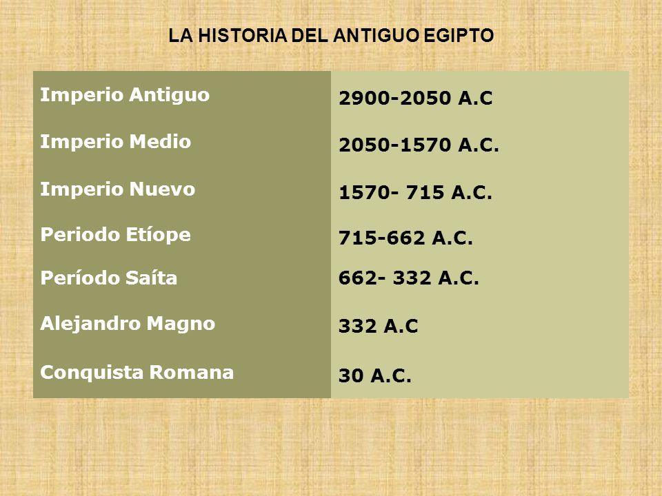 LA HISTORIA DEL ANTIGUO EGIPTO Imperio Antiguo 2900-2050 A.C Imperio Medio 2050-1570 A.C. Imperio Nuevo 1570- 715 A.C. Periodo Etíope 715-662 A.C. Per