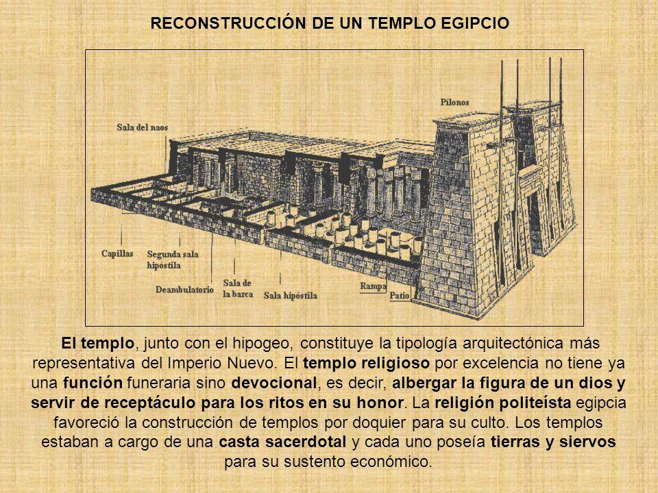 RECONSTRUCCIÓN DE UN TEMPLO EGIPCIO El templo, junto con el hipogeo, constituye la tipología arquitectónica más representativa del Imperio Nuevo. El t