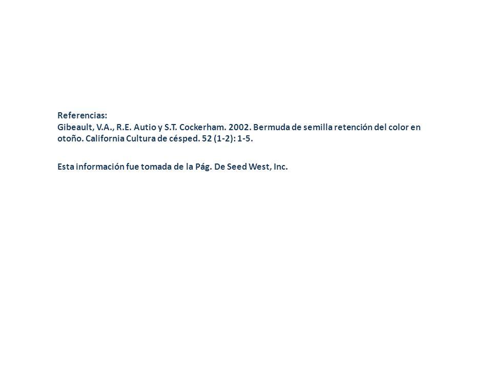 Referencias: Gibeault, V.A., R.E. Autio y S.T. Cockerham. 2002. Bermuda de semilla retención del color en otoño. California Cultura de césped. 52 (1-2
