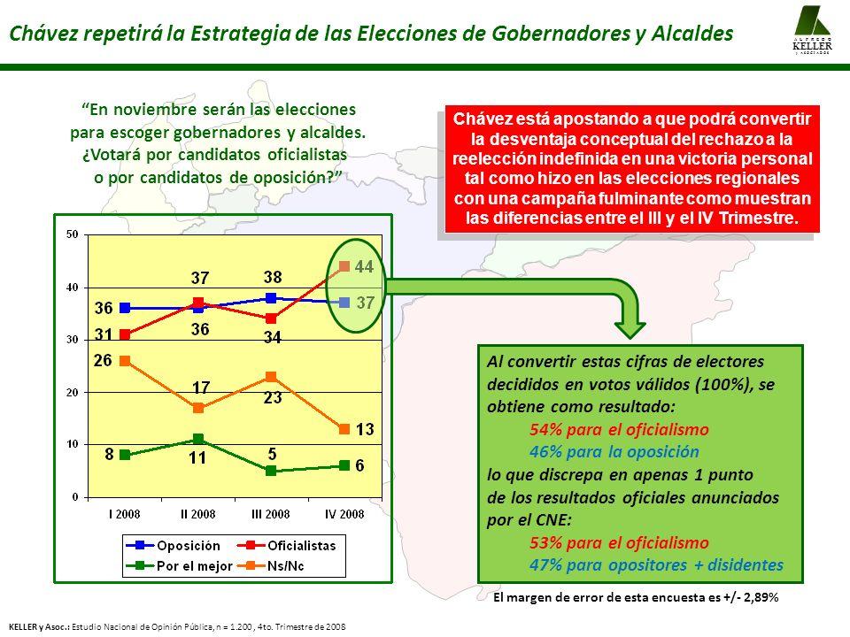 Chávez repetirá la Estrategia de las Elecciones de Gobernadores y Alcaldes KELLER y Asoc.: Estudio Nacional de Opinión Pública, n = 1.200, 4to. Trimes