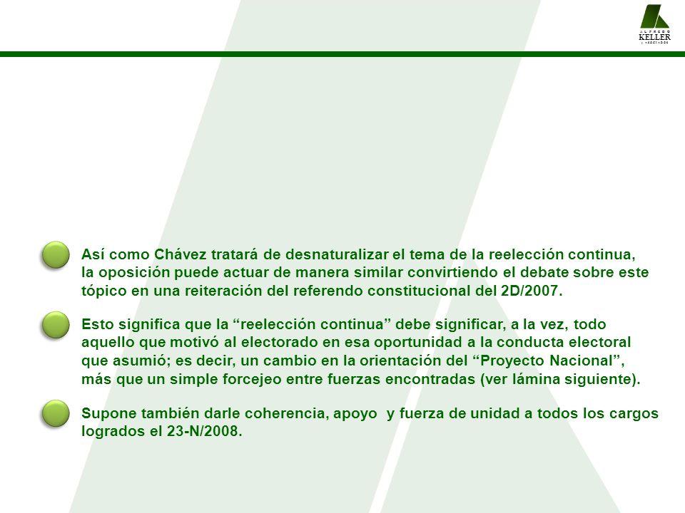 A L F R E D O KELLER y A S O C I A D O S Así como Chávez tratará de desnaturalizar el tema de la reelección continua, la oposición puede actuar de man