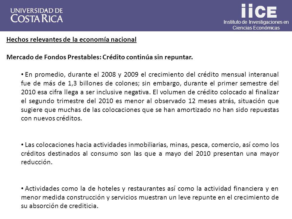 Instituto de Investigaciones en Ciencias Económicas Hechos relevantes de la economía nacional Mercado de Fondos Prestables: Crédito continúa sin repuntar.