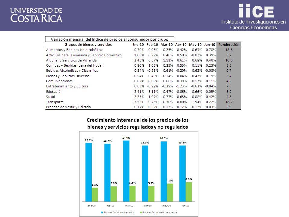 Instituto de Investigaciones en Ciencias Económicas Crecimiento interanual de los precios de los bienes y servicios regulados y no regulados