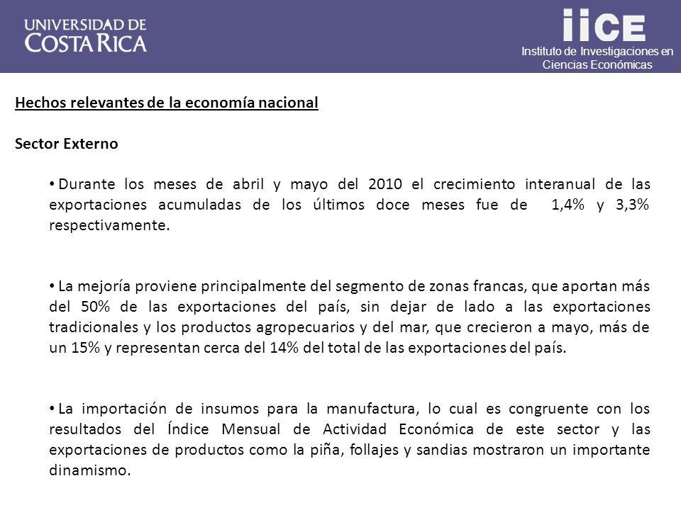 Instituto de Investigaciones en Ciencias Económicas Hechos relevantes de la economía nacional Sector Externo Durante los meses de abril y mayo del 2010 el crecimiento interanual de las exportaciones acumuladas de los últimos doce meses fue de 1,4% y 3,3% respectivamente.