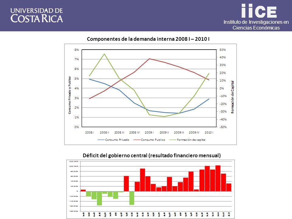 Instituto de Investigaciones en Ciencias Económicas Componentes de la demanda interna 2008 I – 2010 I Déficit del gobierno central (resultado financiero mensual)