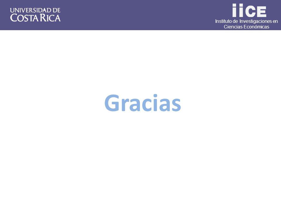 Instituto de Investigaciones en Ciencias Económicas Gracias