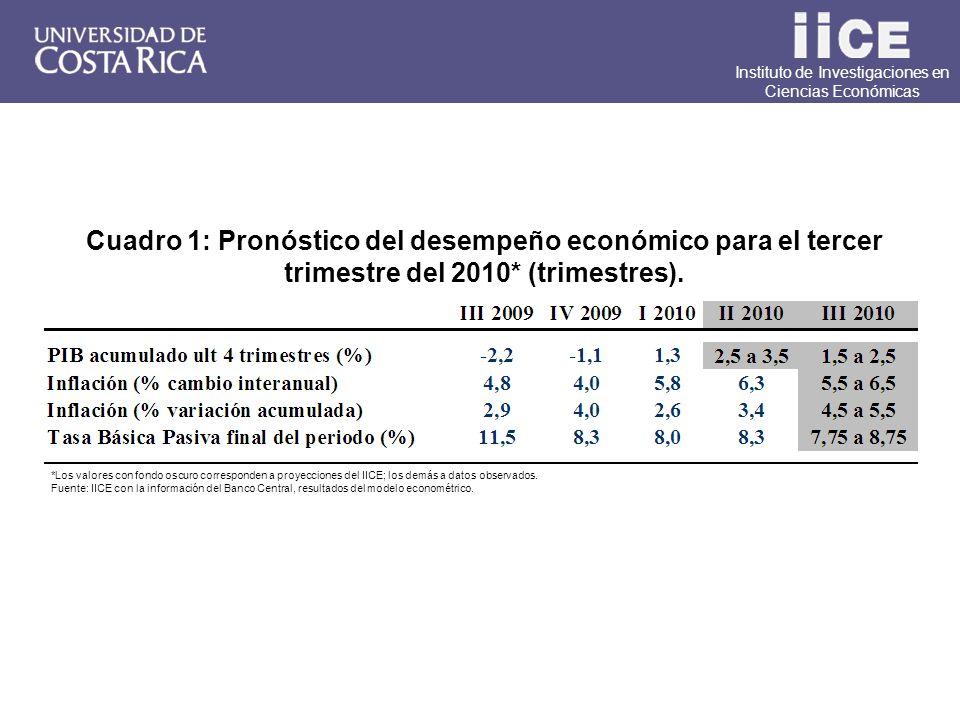 Instituto de Investigaciones en Ciencias Económicas Cuadro 1: Pronóstico del desempeño económico para el tercer trimestre del 2010* (trimestres).