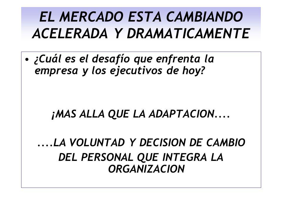EL MERCADO ESTA CAMBIANDO ACELERADA Y DRAMATICAMENTE ¿Cuál es el desafío que enfrenta la empresa y los ejecutivos de hoy? ¡MAS ALLA QUE LA ADAPTACION.