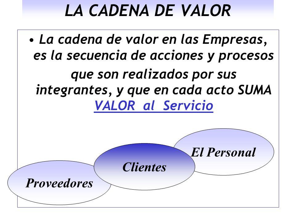 LA CADENA DE VALOR La cadena de valor en las Empresas, es la secuencia de acciones y procesos que son realizados por sus integrantes, y que en cada ac