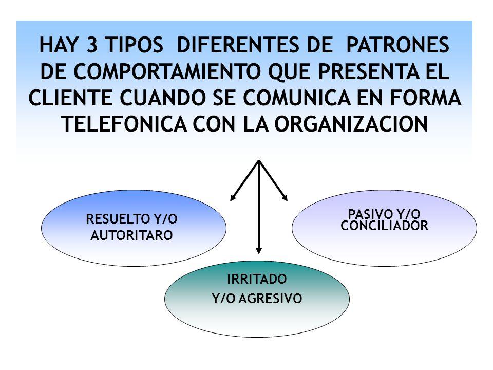 HAY 3 TIPOS DIFERENTES DE PATRONES DE COMPORTAMIENTO QUE PRESENTA EL CLIENTE CUANDO SE COMUNICA EN FORMA TELEFONICA CON LA ORGANIZACION IRRITADO Y/O A