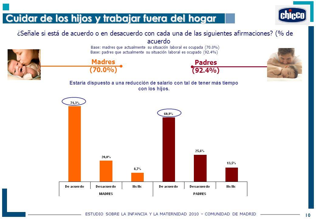 ESTUDIO SOBRE LA INFANCIA Y LA MATERNIDAD 2010 – COMUNIDAD DE MADRID 10 ¿Señale si está de acuerdo o en desacuerdo con cada una de las siguientes afirmaciones.