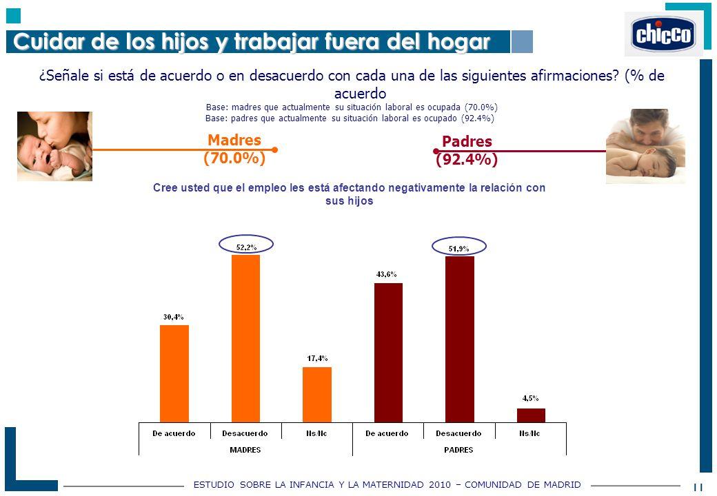 ESTUDIO SOBRE LA INFANCIA Y LA MATERNIDAD 2010 – COMUNIDAD DE MADRID 11 ¿Señale si está de acuerdo o en desacuerdo con cada una de las siguientes afirmaciones.