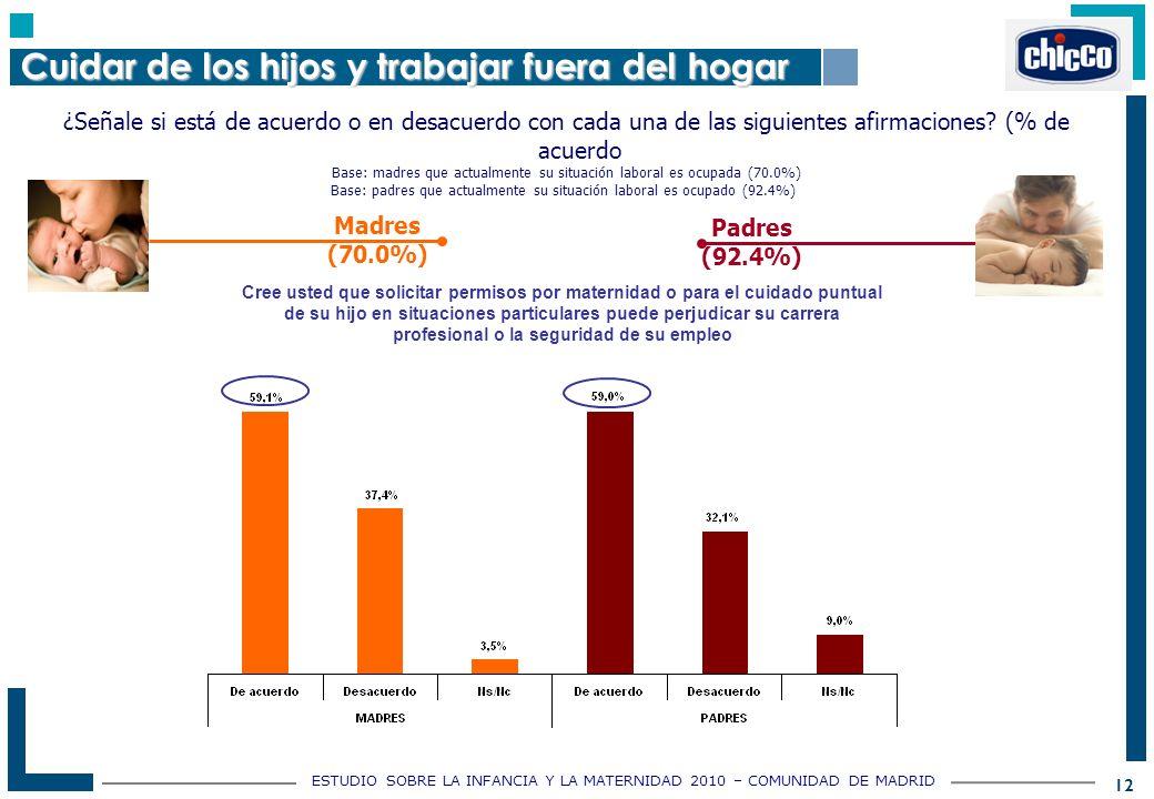 ESTUDIO SOBRE LA INFANCIA Y LA MATERNIDAD 2010 – COMUNIDAD DE MADRID 12 ¿Señale si está de acuerdo o en desacuerdo con cada una de las siguientes afirmaciones.