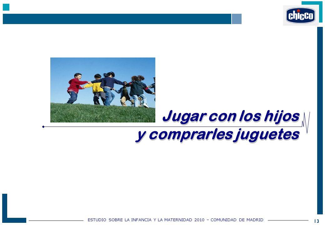 ESTUDIO SOBRE LA INFANCIA Y LA MATERNIDAD 2010 – COMUNIDAD DE MADRID 13 Jugar con los hijos y comprarles juguetes Jugar con los hijos y comprarles juguetes