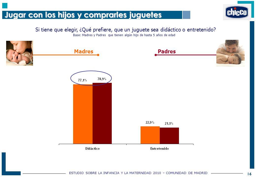 ESTUDIO SOBRE LA INFANCIA Y LA MATERNIDAD 2010 – COMUNIDAD DE MADRID 16 Si tiene que elegir, ¿Qué prefiere, que un juguete sea didáctico o entretenido.