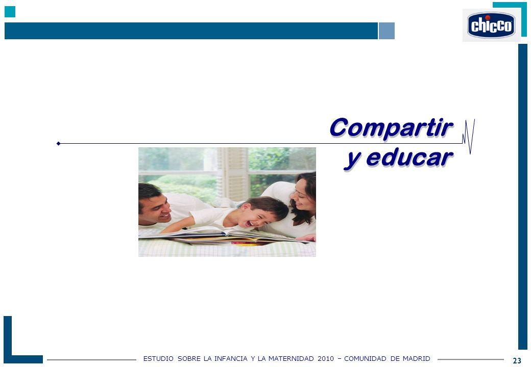 ESTUDIO SOBRE LA INFANCIA Y LA MATERNIDAD 2010 – COMUNIDAD DE MADRID 23 Compartir y educar Compartir y educar