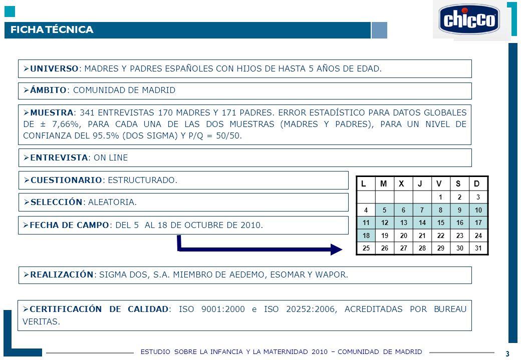 ESTUDIO SOBRE LA INFANCIA Y LA MATERNIDAD 2010 – COMUNIDAD DE MADRID 3 FICHA TÉCNICA UNIVERSO: MADRES Y PADRES ESPAÑOLES CON HIJOS DE HASTA 5 AÑOS DE EDAD.