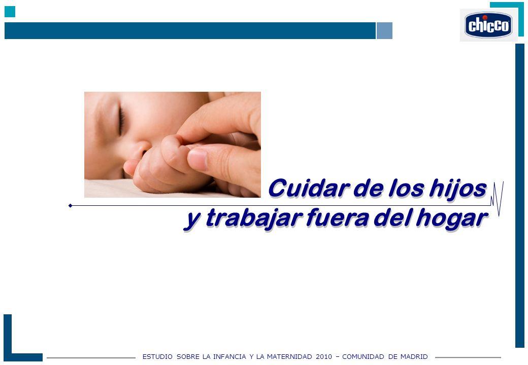 ESTUDIO SOBRE LA INFANCIA Y LA MATERNIDAD 2010 – COMUNIDAD DE MADRID Cuidar de los hijos y trabajar fuera del hogar Cuidar de los hijos y trabajar fuera del hogar