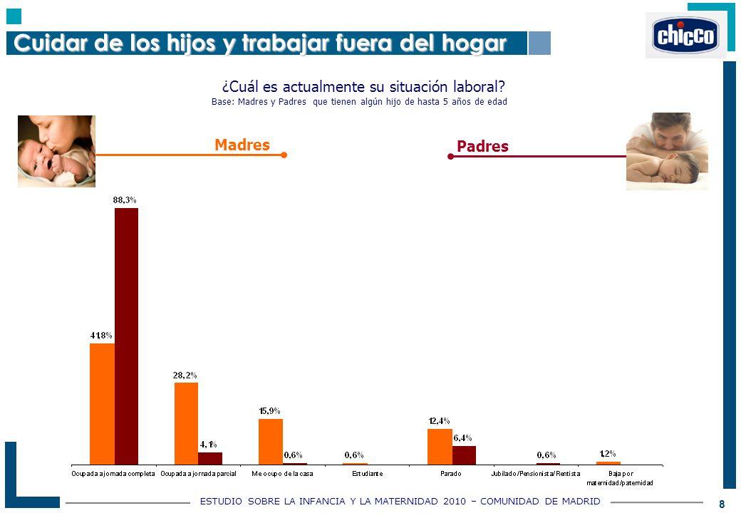 ESTUDIO SOBRE LA INFANCIA Y LA MATERNIDAD 2010 – COMUNIDAD DE MADRID 8 ¿Cuál es actualmente su situación laboral.