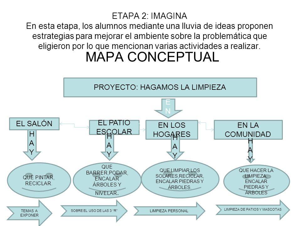 ETAPA 2: IMAGINA En esta etapa, los alumnos mediante una lluvia de ideas proponen estrategias para mejorar el ambiente sobre la problemática que eligi