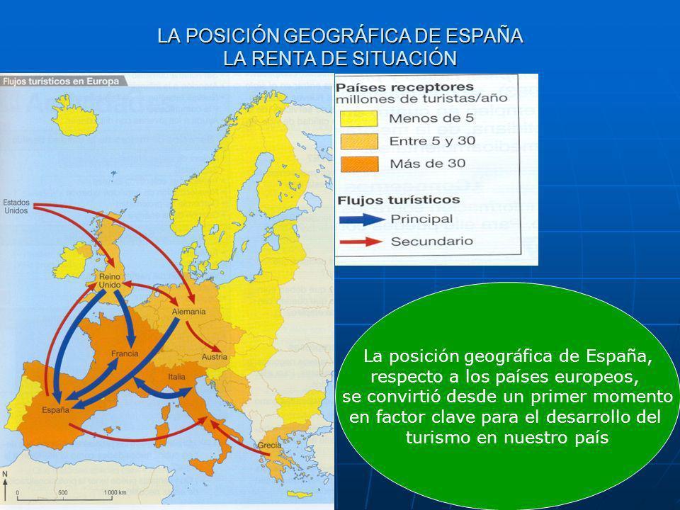LA POSICIÓN GEOGRÁFICA DE ESPAÑA LA RENTA DE SITUACIÓN La posición geográfica de España, respecto a los países europeos, se convirtió desde un primer