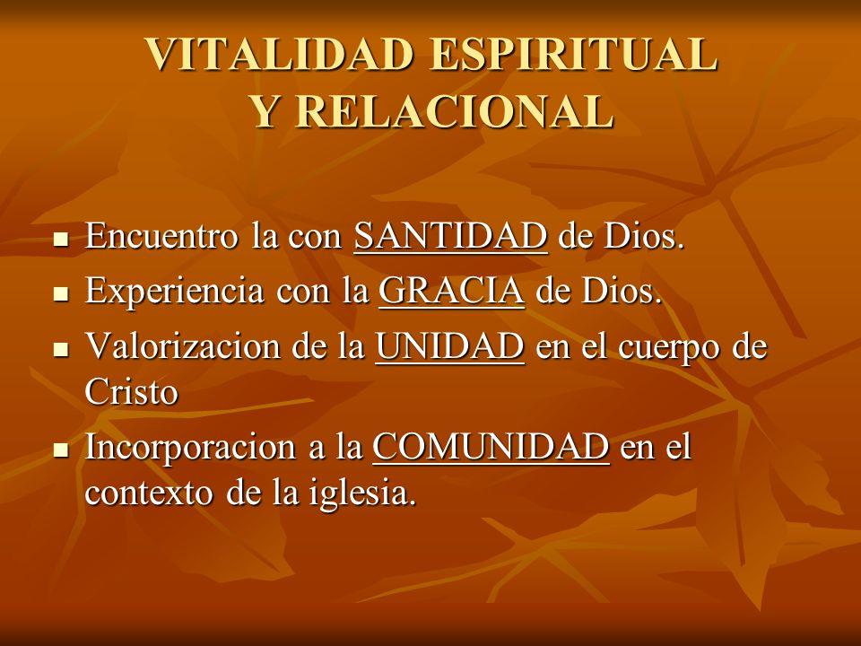 VITALIDAD ESPIRITUAL Y RELACIONAL Encuentro la con SANTIDAD de Dios. Encuentro la con SANTIDAD de Dios. Experiencia con la GRACIA de Dios. Experiencia