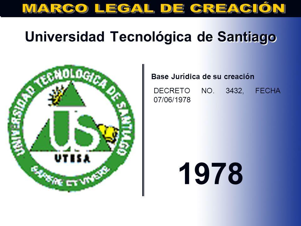 Instituto Nacional de Ciencias Exactas.. Base Jurídica de su creación Decreto No. 415 de fecha 10/12/1974 1961