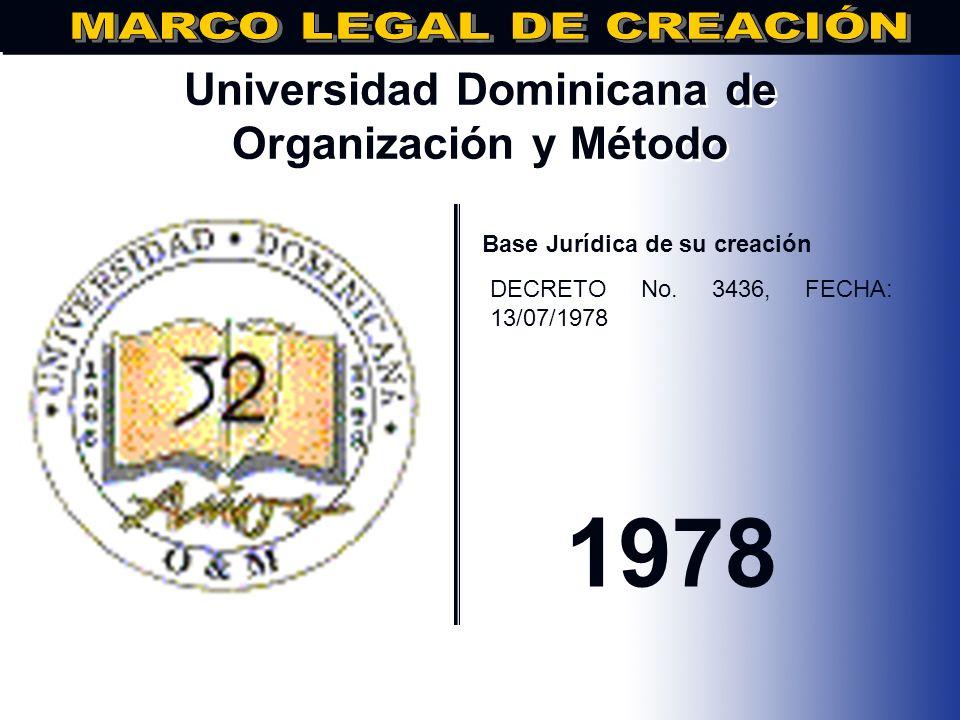 Universidad Tecnológica del Sur.. Base Jurídica de su creación DECRETO NO. 3432, FECHA: 07/06/1978 1978