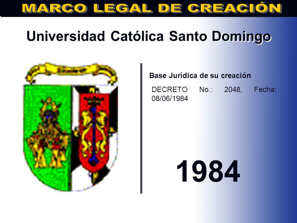 Instituto Tecnológico del Cibao Oriental.. Base Jurídica de su creación DECRETO NO. 820, FECHA: 25/02/1983 1983